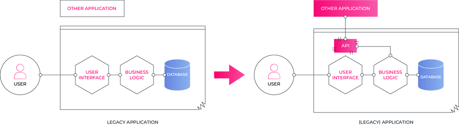 schema_legacy-code-api