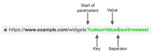 url-parameter-elements