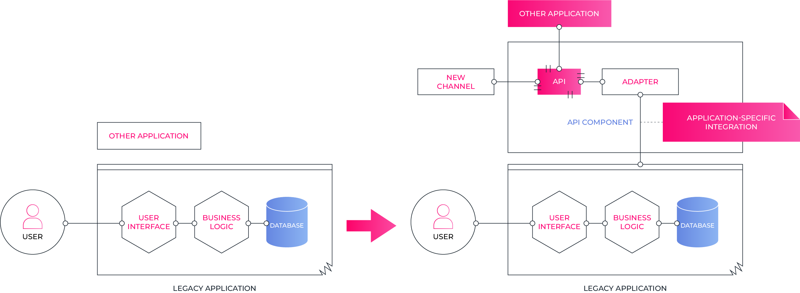 schema_legacy-code-api-component