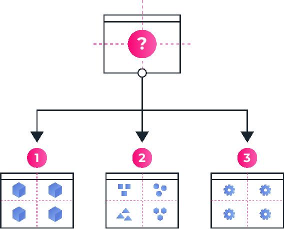schema_monoliet-strategisch-opdelen