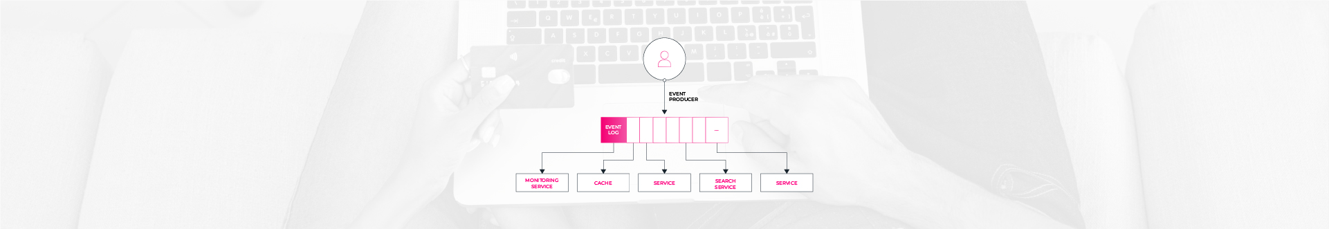 Event-sourcing_header